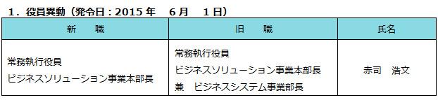 役員異動(発令日:2015年6月1日)