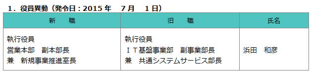 役員異動(発令日:2015年7月1日)