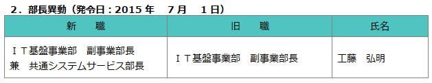 部長異動(発令日:2015年7月1日)