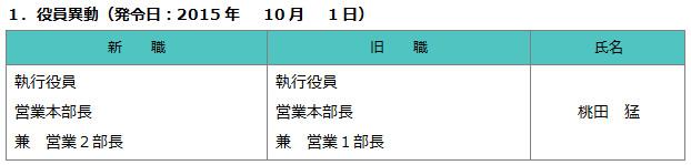1.役員異動(発令日:2015年10月1日)