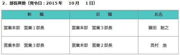 2.部長異動(発令日:2015年10月1日)