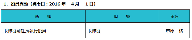 1.役員異動(発令日:2016年4</p><br /> <p><br /> 月1日)
