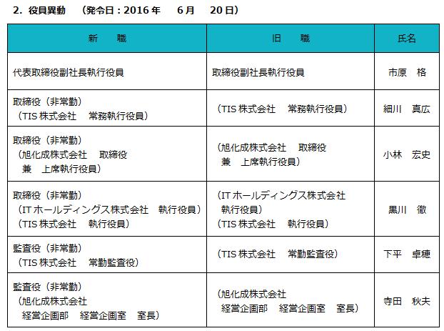 2.役員異動(発令日:2016年6月20日)