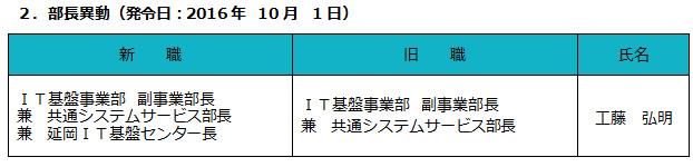 2.部長異動(発令日:2016年10月1日)