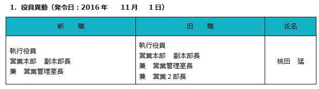 1.役員異動(発令日:2016年11月1日)