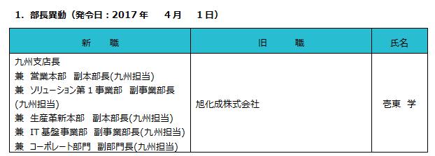 部長異動(発令日:2017年4月1日)
