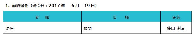 顧問退任(発令日:2017年6月19日)