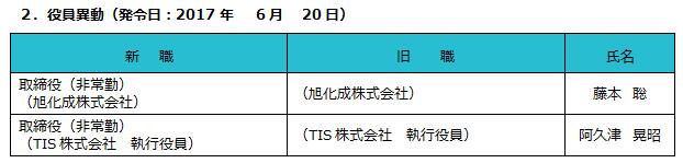 役員異動(発令日:2017年6月20日)