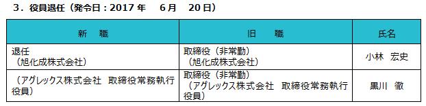 役員退任(発令日:2017年6月20日)