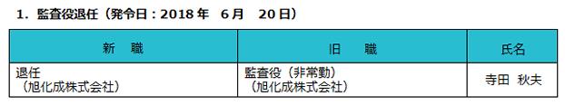 監査役退任(発令日:2018年6月20日)