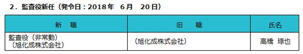 監査役新任(発令日:2018年6月20日)