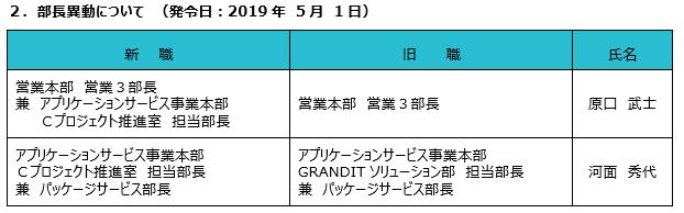 2.部長異動について(発令日:2019年5月1日)