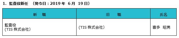 1.監査役新任について(発令日:2019年6月19日)