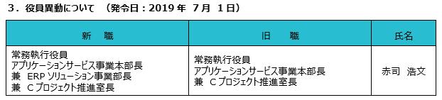 3.役員異動について(発令日:2019年7月1日)
