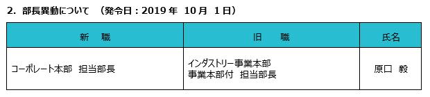 2.部長異動について(発令日:2019年10月1日)